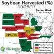 10月29日米国大豆収穫進捗率