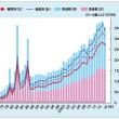 川崎病患者2015年に過去最多を記録