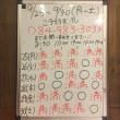広島県 福山市 美容鍼灸  9月25日〜10月7日(月から土)のご予約状況をご紹介します