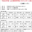 〔開催中〕H29山口県高校新人大会 決勝L進出チーム決定