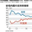 転載: 夕刊フジ 「中国ガス田 写真公開 日米反撃開始」