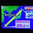 2/21 森田さんの この温度差