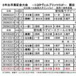 ◀30年度愛知県RUGBY SCHOOL+RUGBY情報03/21▶
