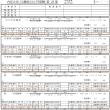 Excel:圧力容器諸計算様式