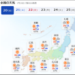 日本人的避暑去處,台灣?