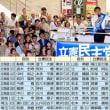 衆議院選挙17年特集(勢い増す立憲民主党)