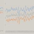 温暖化グラフの印象操作