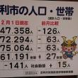 足利市の人口 2月