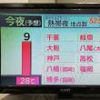 八尾市・大阪市・神戸市で最低気温28度のスーパー熱帯夜