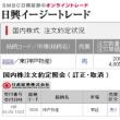 1月26日(金)おおお…神戸物産<3038>がっ!