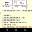 第13回 中津模型展示会 のお知らせ