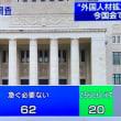政党支持率と主要政策の世論調査結果(外国人材拡大法案、憲法改正に向けた国会の議論についての国民意見はまともですね)