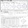 オイラーの多面体定理