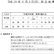 試合結果 12/3 (成年C級)