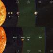 #今系外惑星が面白すぎる