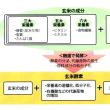 玄米酵素の学術研究を池川繁男博士、根本英幸博士が発表(^^)/!~ ブログNo.484