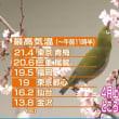 春一番=関東地方・北陸地方 2017年02月17日