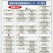 横浜南部市場 食品関連卸売センター 9月9日 土曜イベントのお知らせ