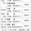 「山尾志桜里幹事長」は幻 → 大島敦幹事長誕生へ