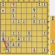 二つの将棋ソフト