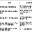 Harbor Business:牧田寛さん /「北海道胆振東部地震『泊原発が動いていれば停電はなかった』論はなぜ『完全に間違い』なのか」