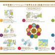 東京オリンピック レガシー 負のレガシー 負の遺産 White Elephant ホワイト・エレファント Legacy