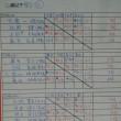 キッズカップ40福岡12歳男女結果(2297)