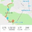 藻岩山登山2018夏