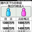 数より質の人口問題 1
