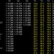 2007 F1 モナコGP 予選