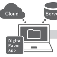 Digital Paper App