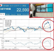 暴落の根は、米中貿易摩擦と金利上昇!?
