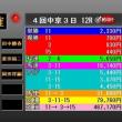 第53回シンザン記念・検討
