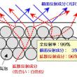 Ⅰ.MCPETαR2超微細発泡反射板【天井照明用】