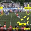 日大アメフト内田監督と井上コーチの視線はボールではなく反則タックルを見ていた