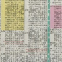 7月5日のテレビ番組を見ると、4日新聞作成の段階から西日本各地に危機が迫り、住民の脅威となっていたことが判る!安倍官邸が知らなかったと言えるか!