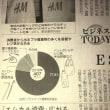 H&Mや良品計画、脱プラの波買い物袋へ(日経11/14)