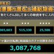 ミリ姫大戦RELOAD