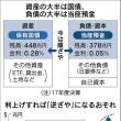 黒田・日銀は「自ら債務超過への道へと突き進んでいる」、ということなのか?(日経:2018/6/7 17:30)