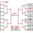★29愛知県中学生ラグビー県大会決最終結果+予選最終結果★