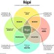 Ikigai -生きがい-