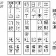 将棋界スーパー中学生(生時は…?)