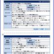感動を記録しよう!『読書日記』 11/22 ちょびまま