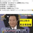 (;゚Д゚)これぞthe財務省の犬やな【ウェークアップ 10/20】【正義のミカタ 10/20】高橋先生よろしくお願いします。言論テレビなど