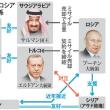 ロシア、中東で武器売り込み 親米国と相次ぎ契約