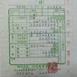 8/11(土) 晴れ 埼玉~青森