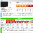 暑さにメッチャ強い私でも、今日の京都は暑かった!