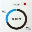 【前真之氏講演より 住宅問題認識の日独比較】