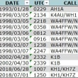 近着QSL(紙)KH1/KH7Z 160m/CW