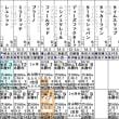 【シーザライト】一気の勝ち上がりを期待 4/22東京1R・出走確定